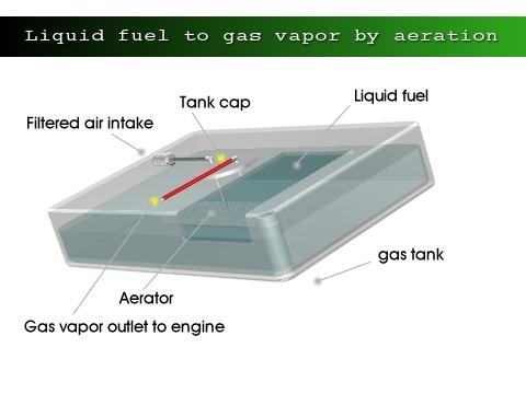 FuelReducer fuel tank aerator