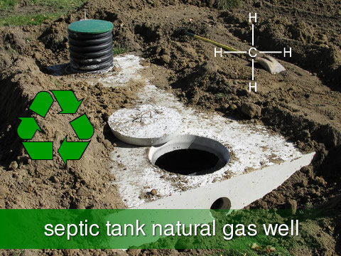 recycling human waste into free year round supply of natural gas