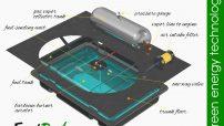 fuel tank vaporation system