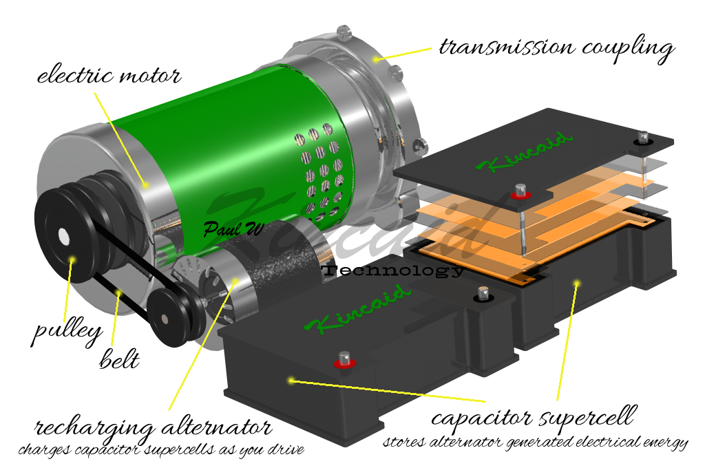 electric car alternator capacitor supercell motor