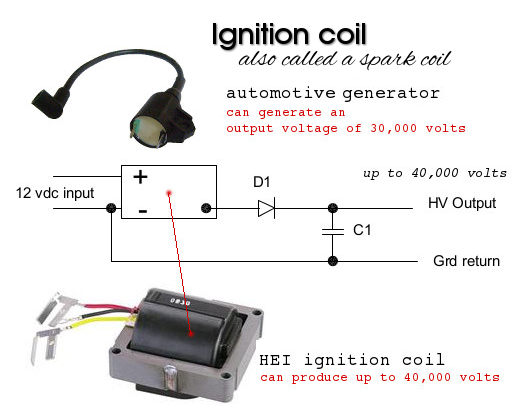 high energy output ignition coil